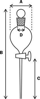 LG1542 Globe Type Separatory Funnel Dimensions (A = globe diameter; B = height; C = stem length; D = opening diameter)