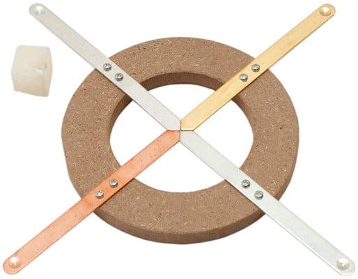 Heat Conductivity Ring
